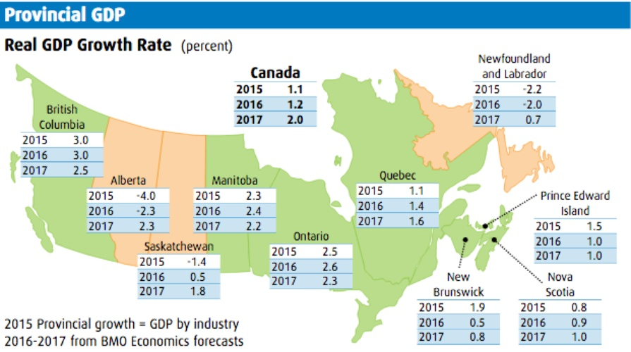 B.C. expected to lead country in economic growth in 2017: BMO