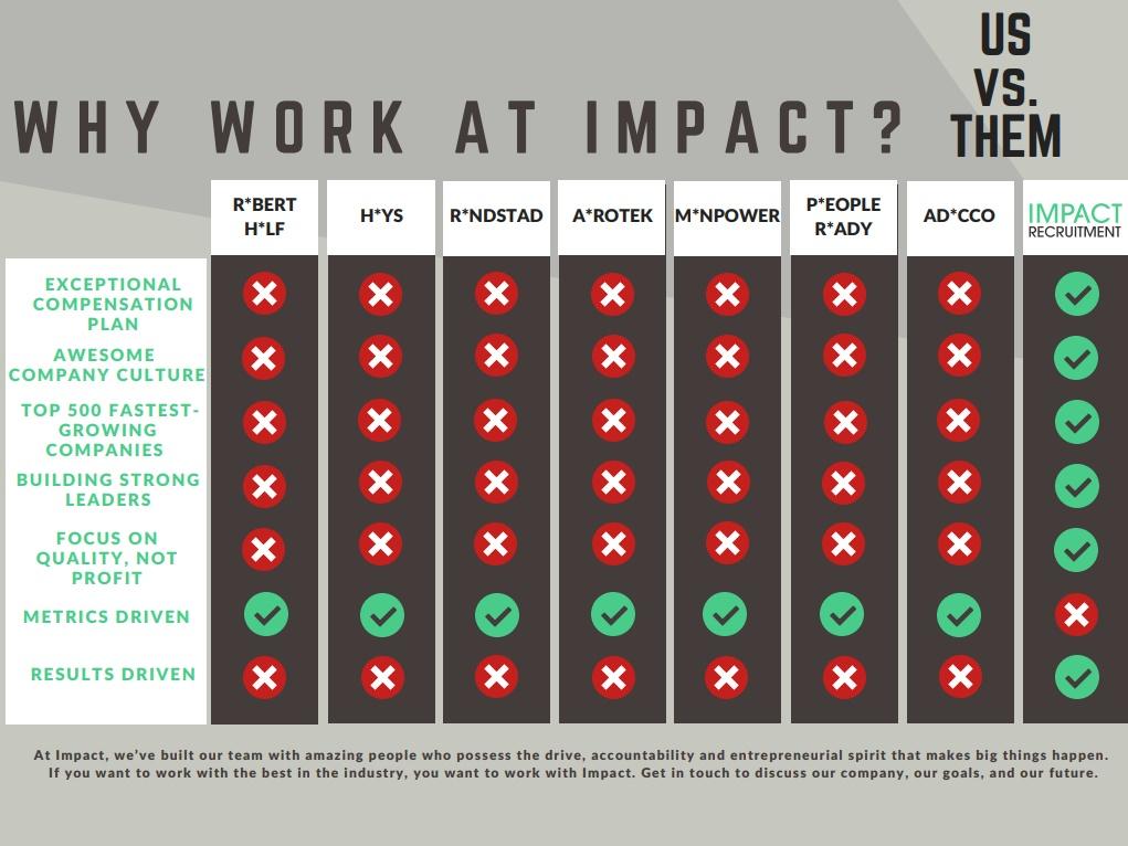 why work at impact - Careers at Impact